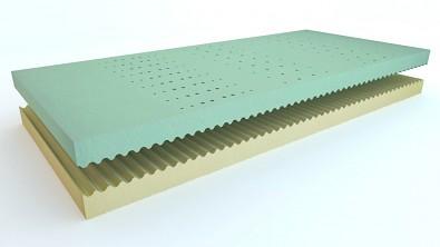 Pěnová sendvičová sedmi-zónová matrace DUOLUX Air