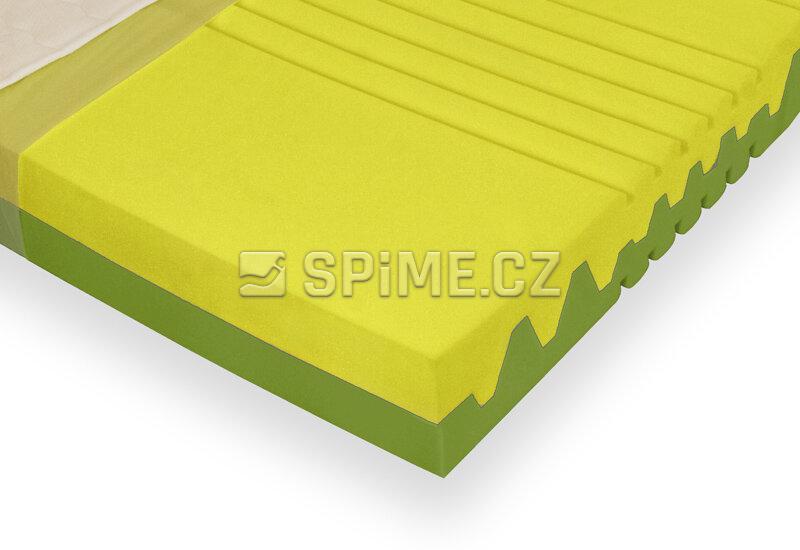 Obrázek produktu: files/matrace-duet-detail.jpg