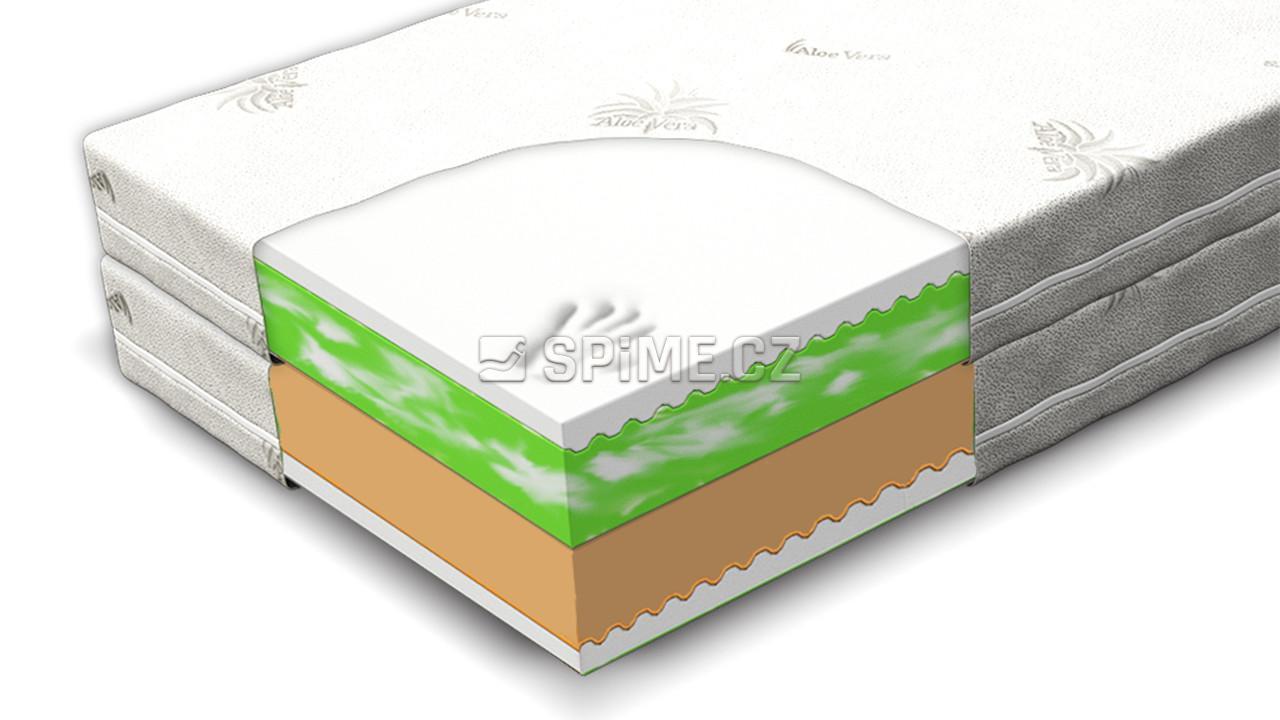 Obrázek produktu: files/rozkladacimatraceviscokomfortsofa02.jpg