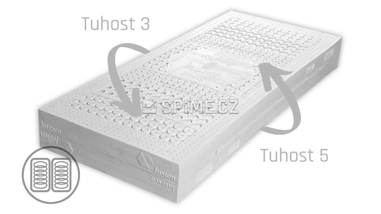 latexová matrace s taštičkovým jádrem SOUL SPRING DUO
