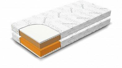 Rozkládací matrace z líné pěny VISCO DAILY SOFA DUO