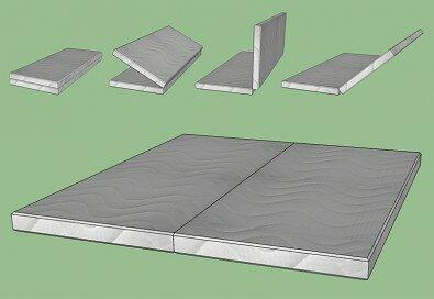 Obrázek produktu: files/zdravotni-matrace-easy-sofa-rozlozeni.jpg