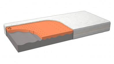zdravotní matrace s paměťovou pěnou VISCO AVENA AIR HARD