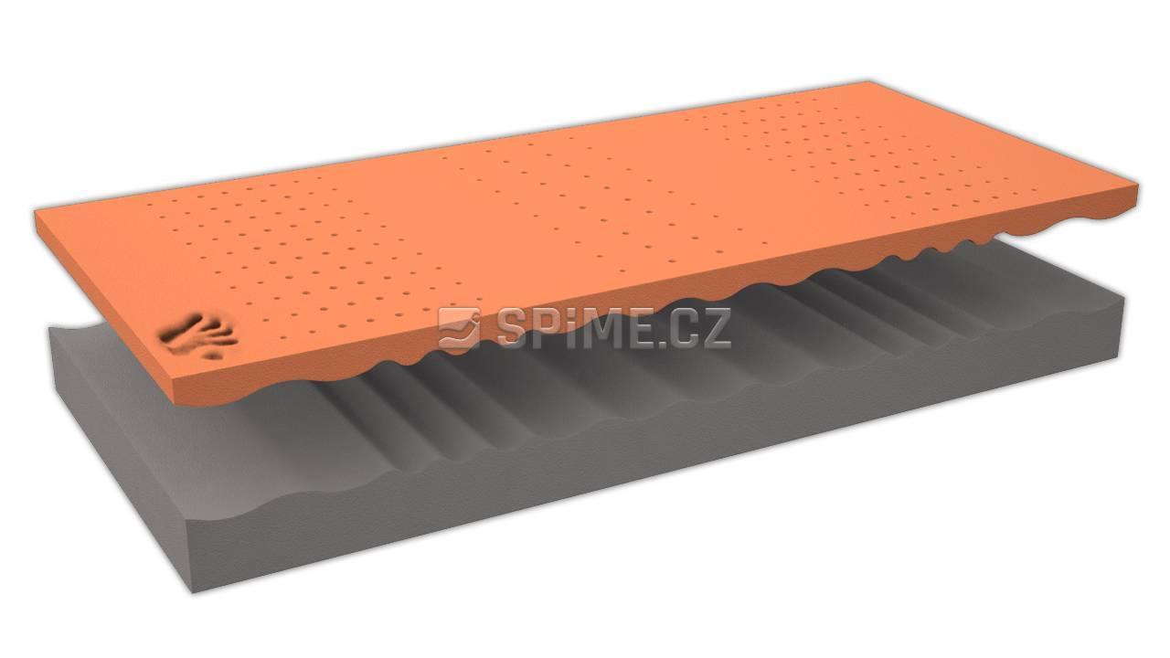 zdravotní matrace z paměťové pěny VISCO AVENA AIR HARD