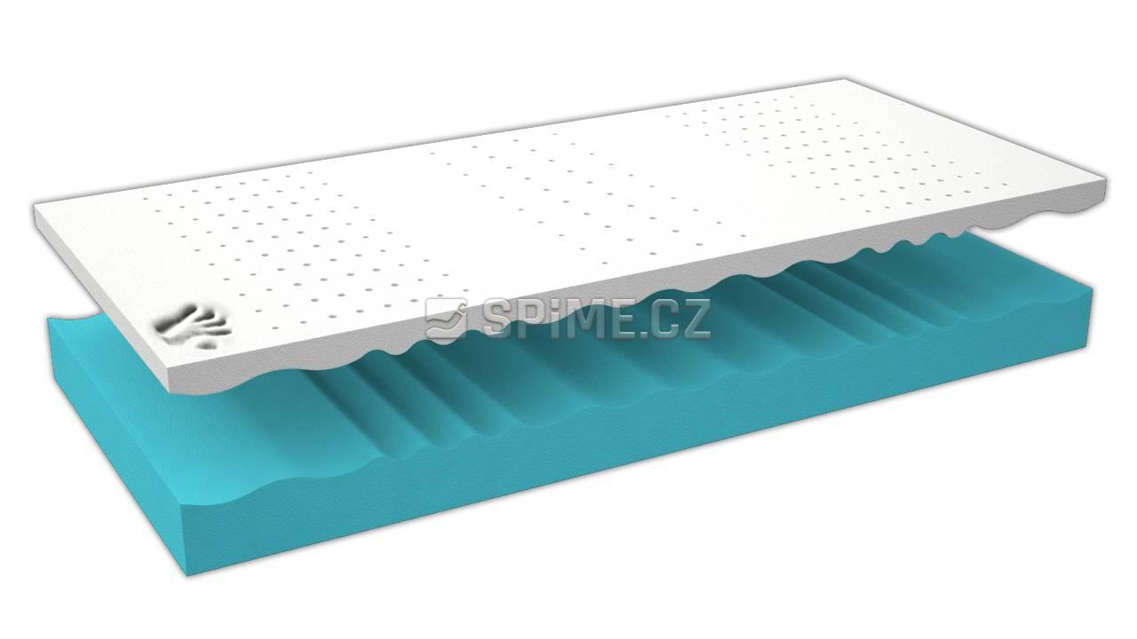 Matrace ze studené a líné pěny VISCO AVENA AIR SOFT