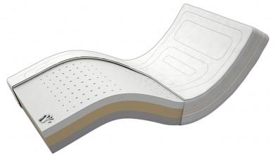 Zdravotní matrace z líné pěny VISCO BONELL AIR HARD