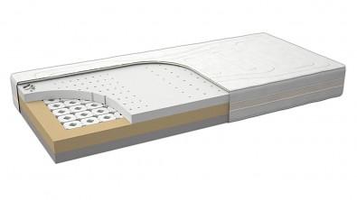 Zdravotní matrace z paměťové pěny VISCO BONELL AIR