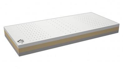 Zdravotní matrace z paměťové pěny VISCO BONELL AIR HARD