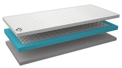 Děrovaná matrace VISCO BONELL AIR MEDIUM