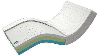 Zdravotní matrace VISCO BONELL AIR SOFT