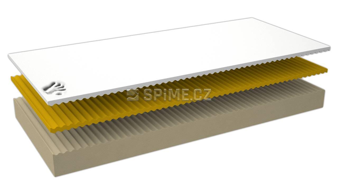 zdravotní matrace z paměťové pěny VISCO DE LUXE HARD