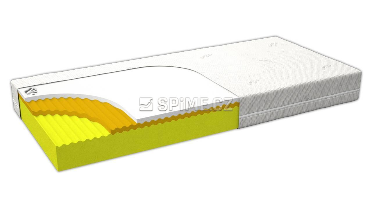 Zdravotní matrace z paměťové pěny VISCO DE LUXE MEDIUM