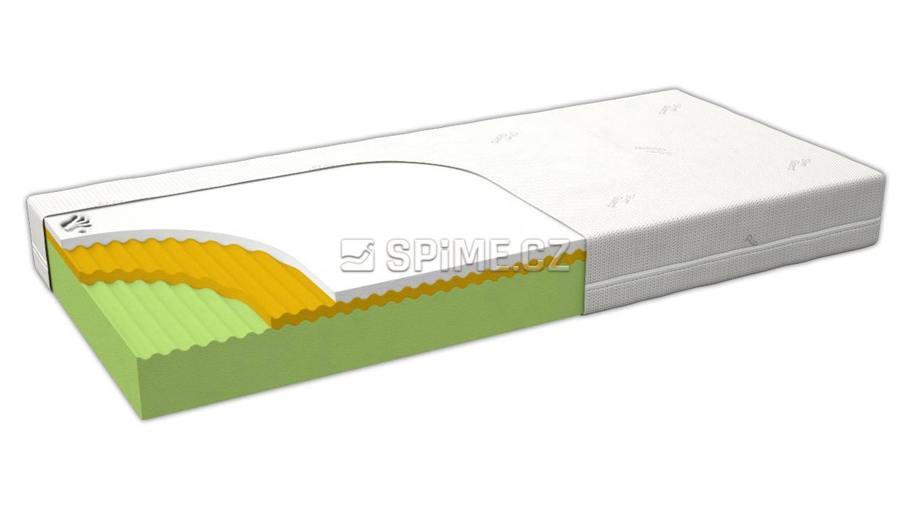 Zdravotní matrace ze studené a paměťové pěnyVISCO DE LUXE SOFT