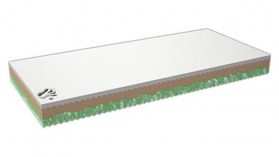 Zdravotní matrace ze studené a líné pěny VISCO KOMFORT DUO SOFT