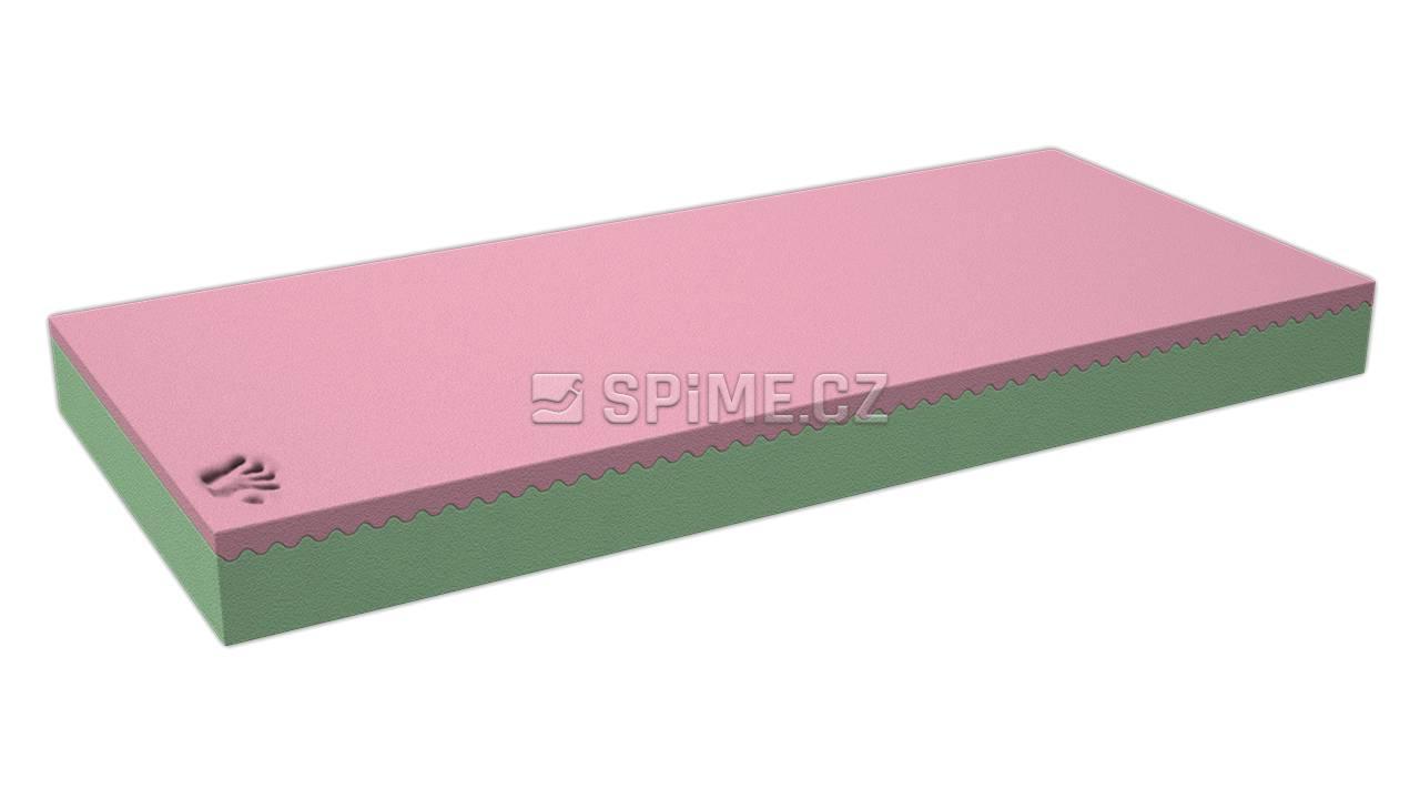 Zdravotní matrace ze studené a líné pěny VISCO KOMFORT HARD