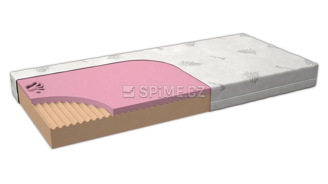Matrace z HR studené pěny a paměťové pěny VISCO KOMFORT MEDIUM