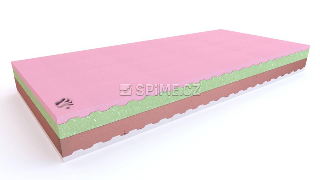 mutli-tuhostní matrace z paměťové pěny MULTINO