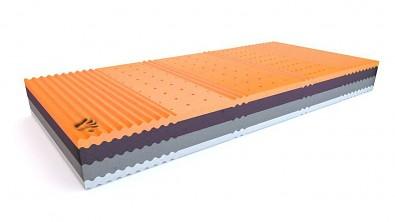 Otočná více-tuhostní matrace z paměťové pěny Visco QUATTRO
