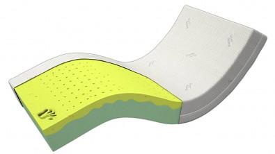 Zdravotní matrace ze studené a líné pěny yogadrops VISCO YOGA AIR HARD