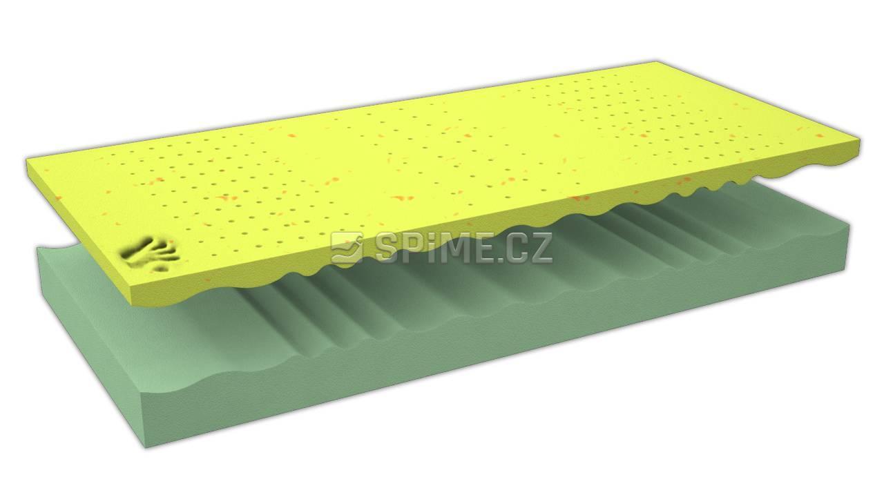 Zdravotní matrace s paměťovou pěnou yogadrops VISCO YOGA AIR HARD
