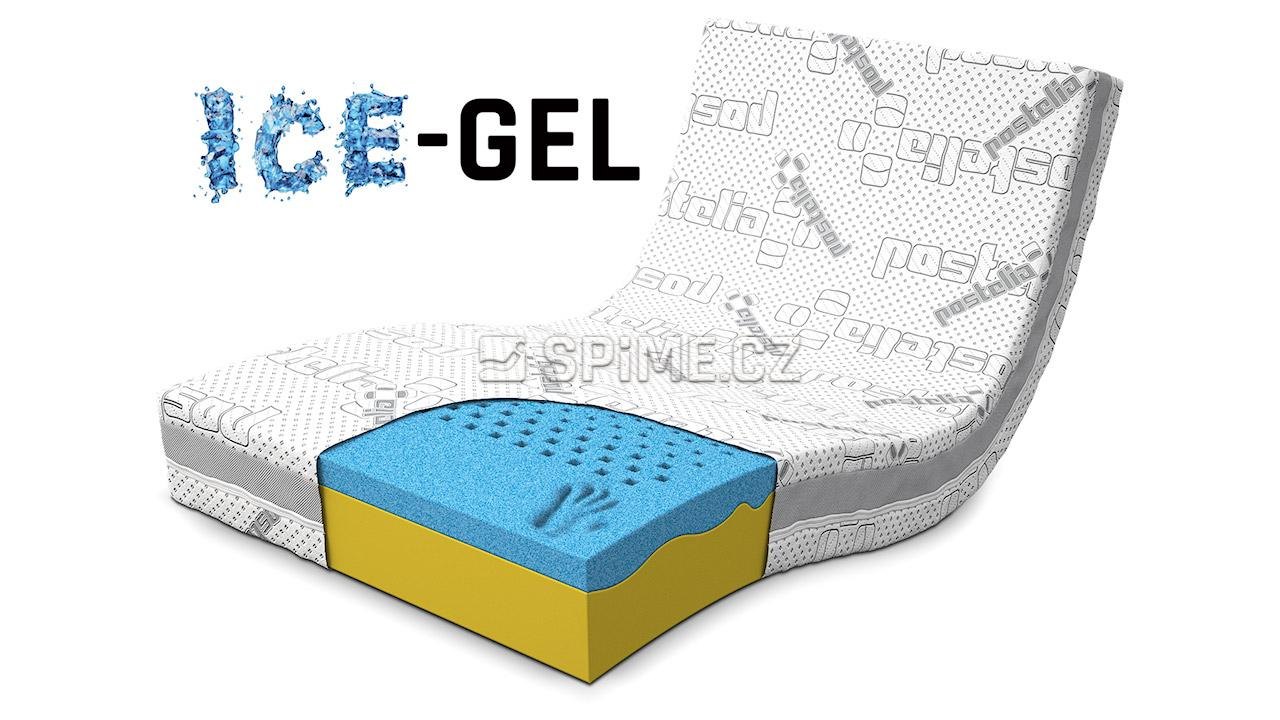 Matrace VISCO ERGO ICE-GEL AIR MEDIUM