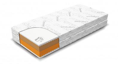 Rozkládací matrace VISCO DAILY SOFA